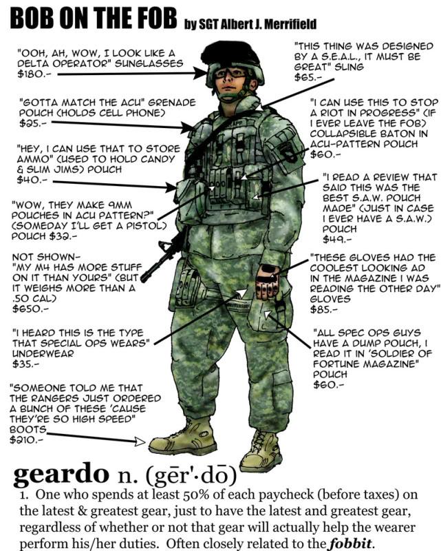 """""""Geardo."""""""